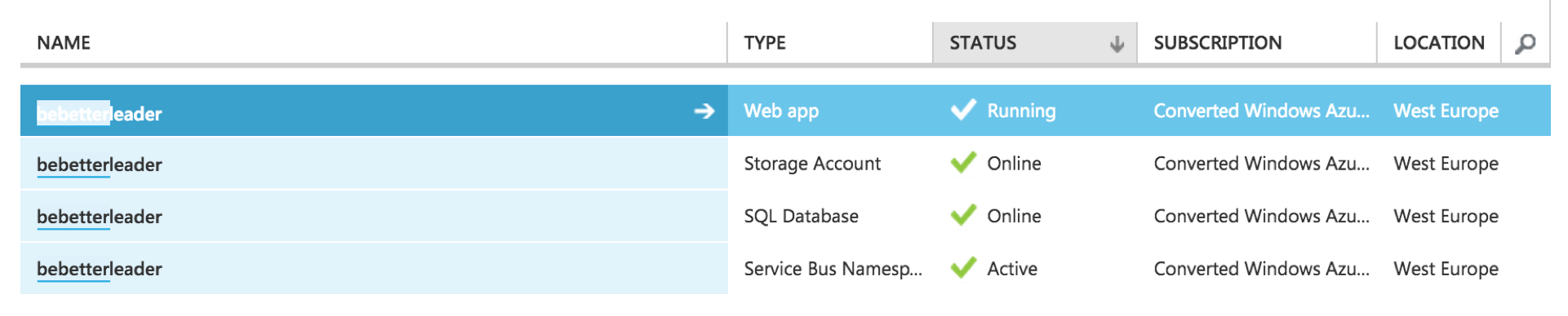 Azure sevices in use